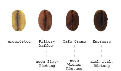 kaffeebohnen-02