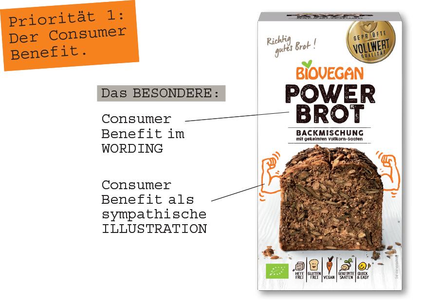 Biovegan Backrevolution – Powerbrot – Consumer Benefit